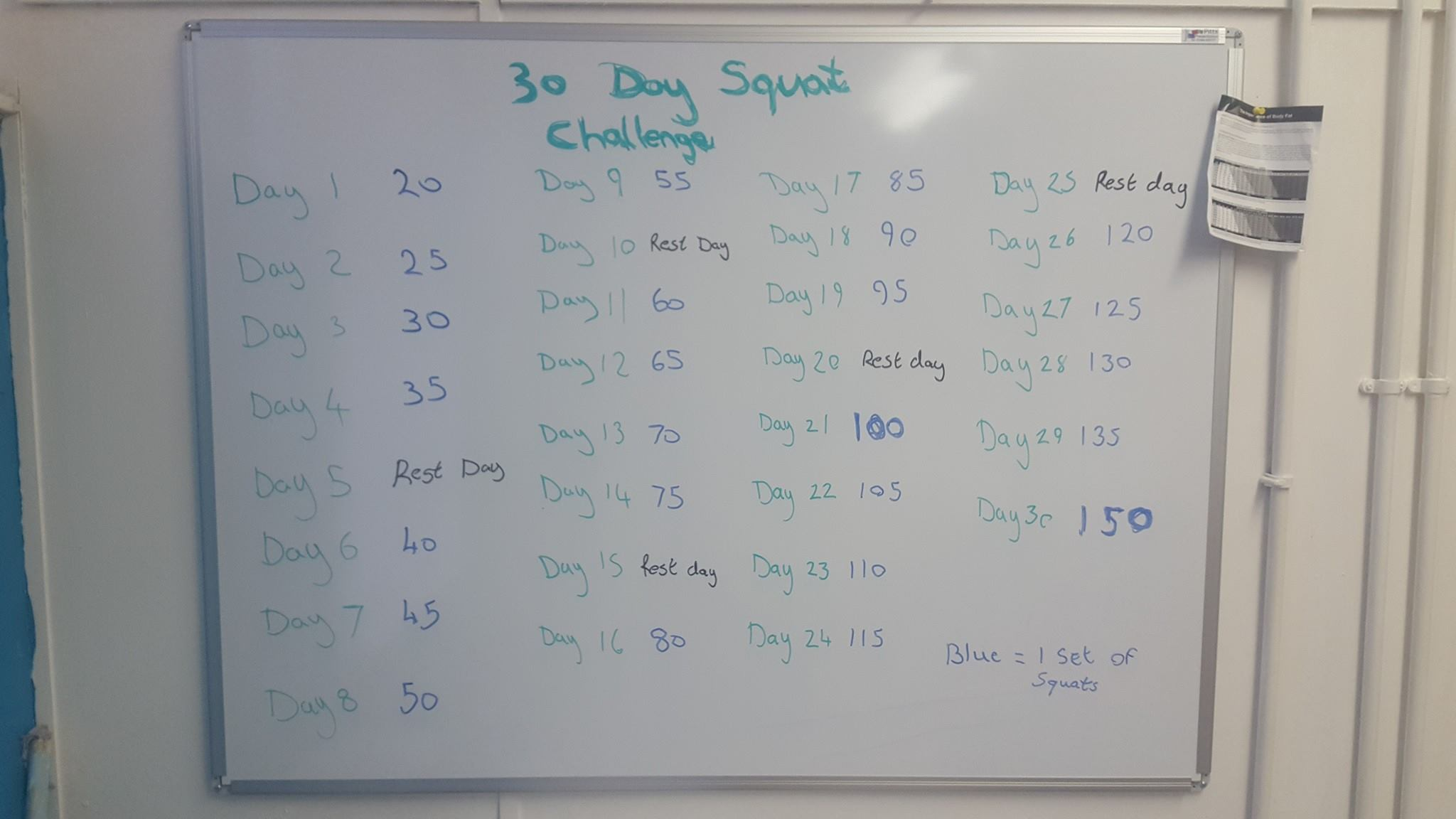 30 Day Challenge – Why They Are Ineffective