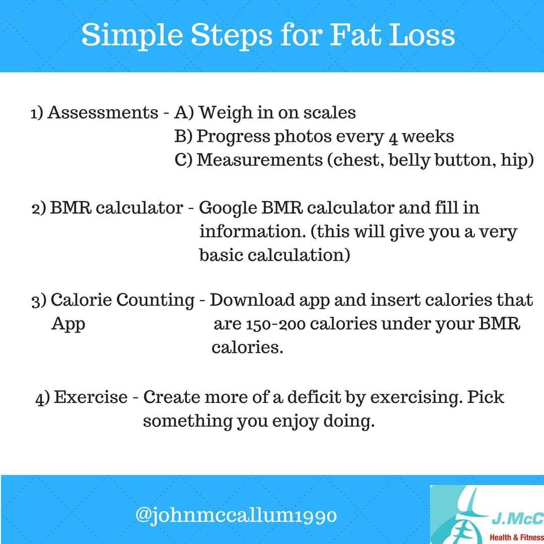 Simple Steps for Fat loss