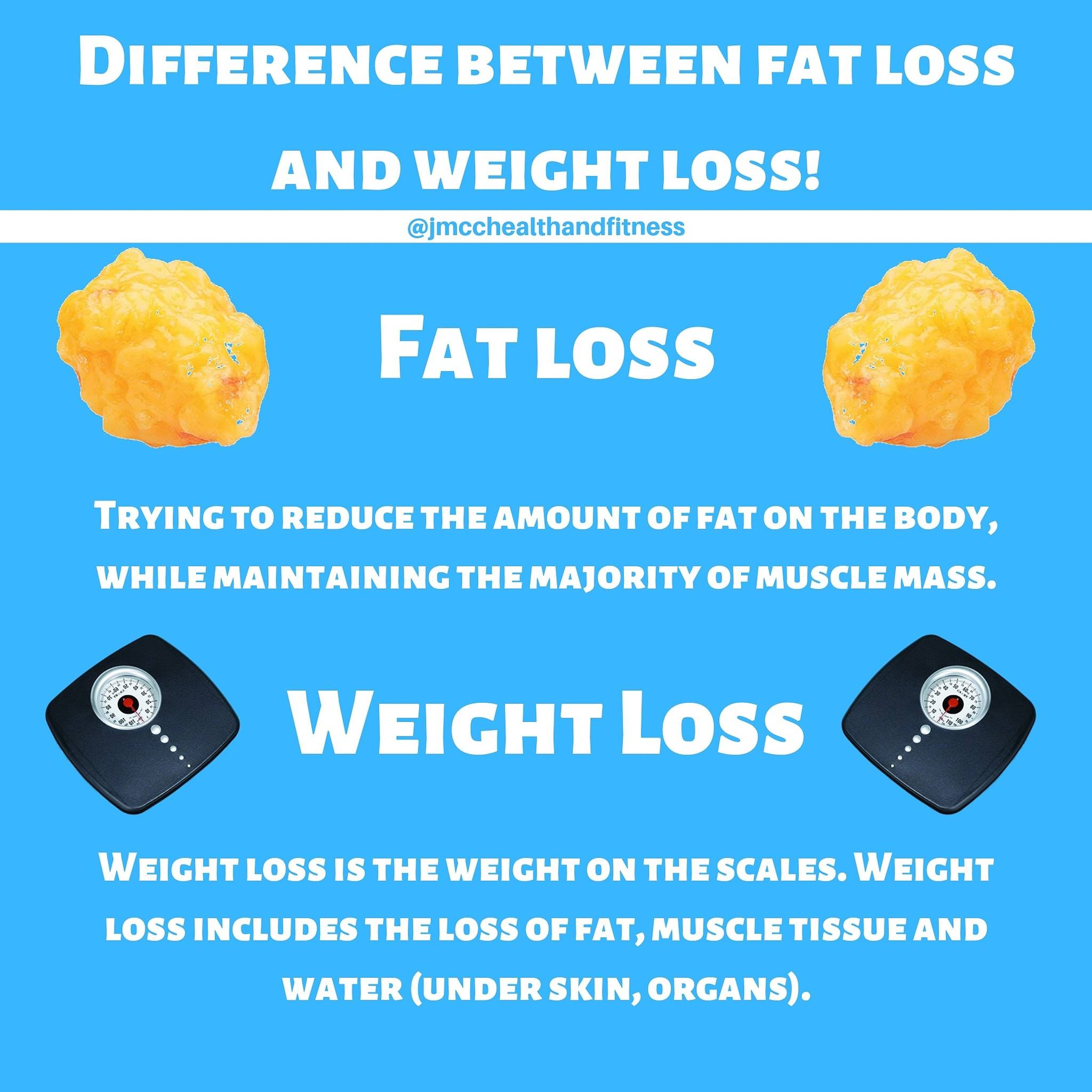 What's the difference between fat loss and weight loss?